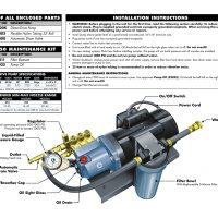 High Pressure Mist Pumps for Outdoor Mist Cooling Systems – The